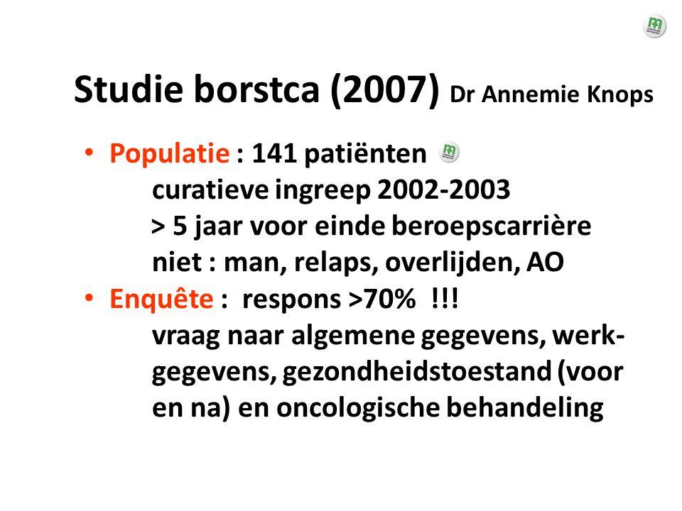Studie borstca (2007) Dr Annemie Knops • Populatie : 141 patiënten curatieve ingreep 2002-2003 > 5 jaar voor einde beroepscarrière niet : man, relaps,