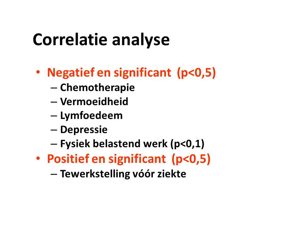Correlatie analyse • Negatief en significant (p<0,5) – Chemotherapie – Vermoeidheid – Lymfoedeem – Depressie – Fysiek belastend werk (p<0,1) • Positie
