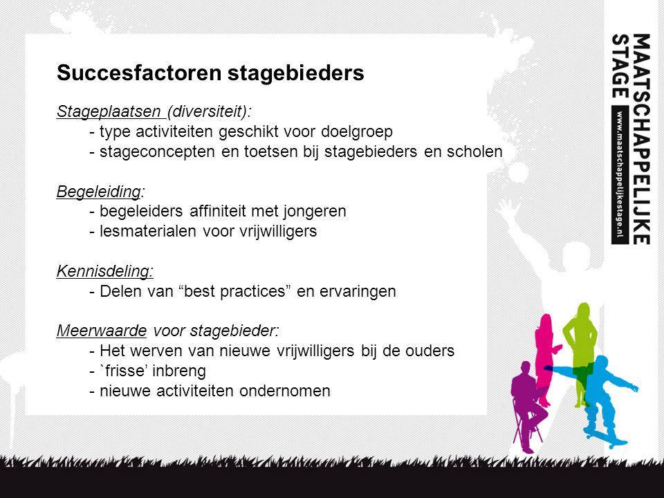 Succesfactoren stagebieders Stageplaatsen (diversiteit): - type activiteiten geschikt voor doelgroep - stageconcepten en toetsen bij stagebieders en s