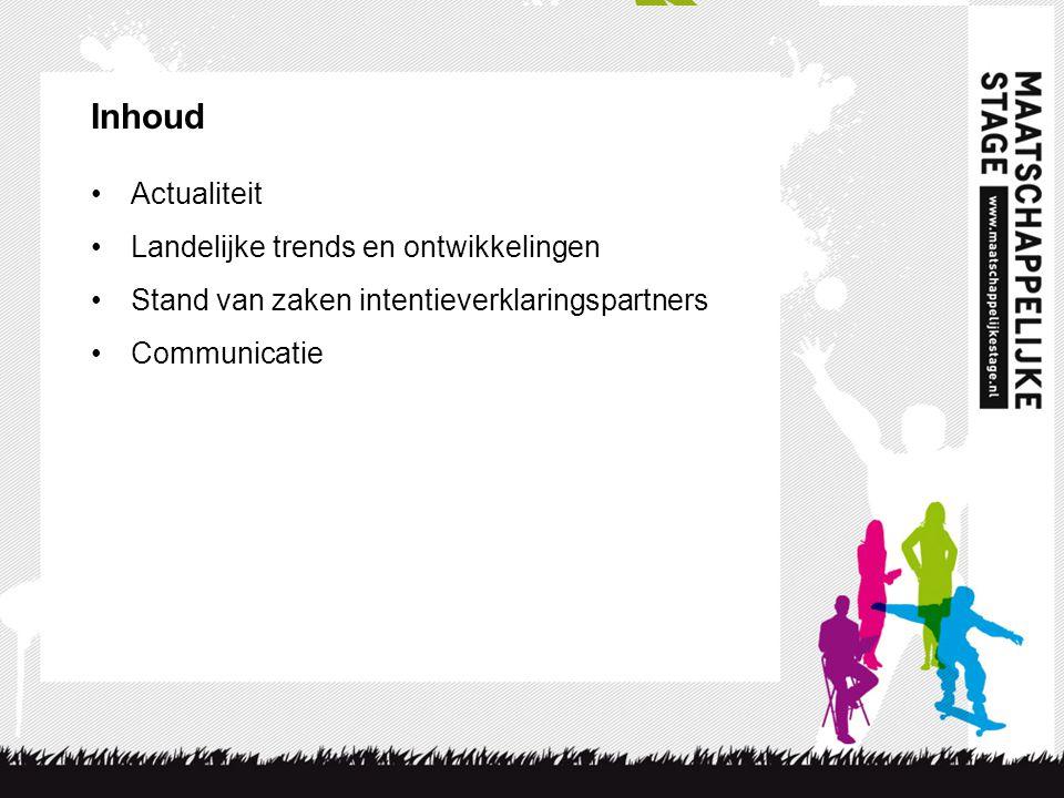 Inhoud •Actualiteit •Landelijke trends en ontwikkelingen •Stand van zaken intentieverklaringspartners •Communicatie