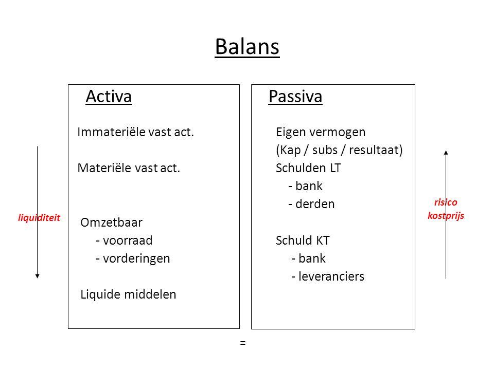 Balans Passiva Eigen vermogen (Kap / subs / resultaat) Schulden LT - bank - derden Schuld KT - bank - leveranciers Activa Immateriële vast act. Materi