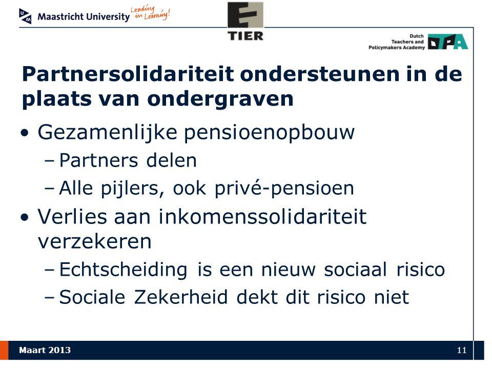 Maart 2013 11 Partnersolidariteit ondersteunen in de plaats van ondergraven •Gezamenlijke pensioenopbouw –Partners delen –Alle pijlers, ook privé-pensioen •Verlies aan inkomenssolidariteit verzekeren –Echtscheiding is een nieuw sociaal risico –Sociale Zekerheid dekt dit risico niet