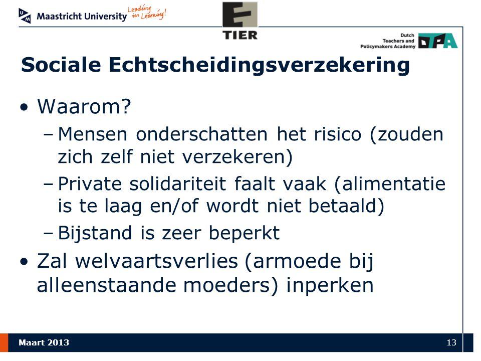 Maart 2013 13 Sociale Echtscheidingsverzekering •Waarom.