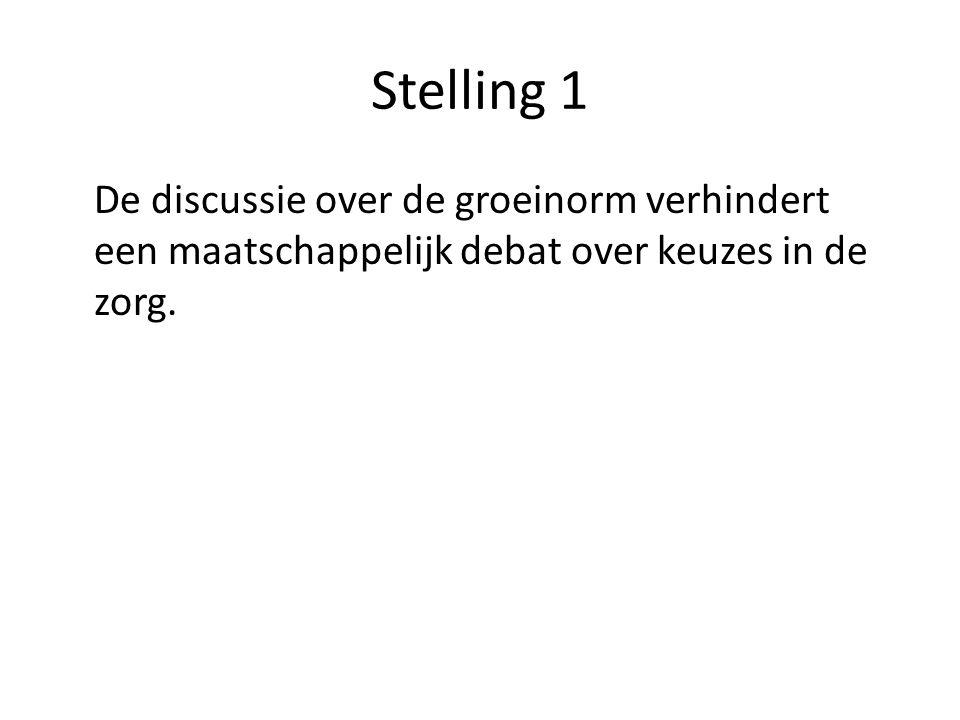 Stelling 1 De discussie over de groeinorm verhindert een maatschappelijk debat over keuzes in de zorg.