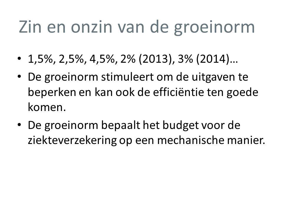 Zin en onzin van de groeinorm • 1,5%, 2,5%, 4,5%, 2% (2013), 3% (2014)… • De groeinorm stimuleert om de uitgaven te beperken en kan ook de efficiëntie