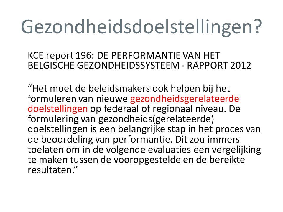 """Gezondheidsdoelstellingen? KCE report 196: DE PERFORMANTIE VAN HET BELGISCHE GEZONDHEIDSSYSTEEM - RAPPORT 2012 """"Het moet de beleidsmakers ook helpen b"""