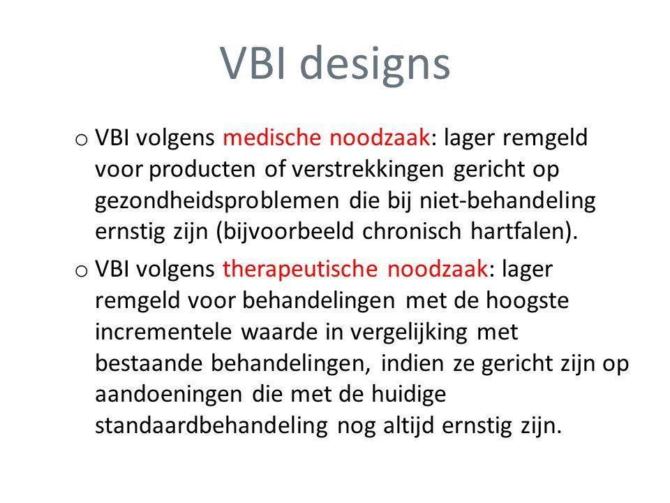 VBI designs o VBI volgens medische noodzaak: lager remgeld voor producten of verstrekkingen gericht op gezondheidsproblemen die bij niet-behandeling e