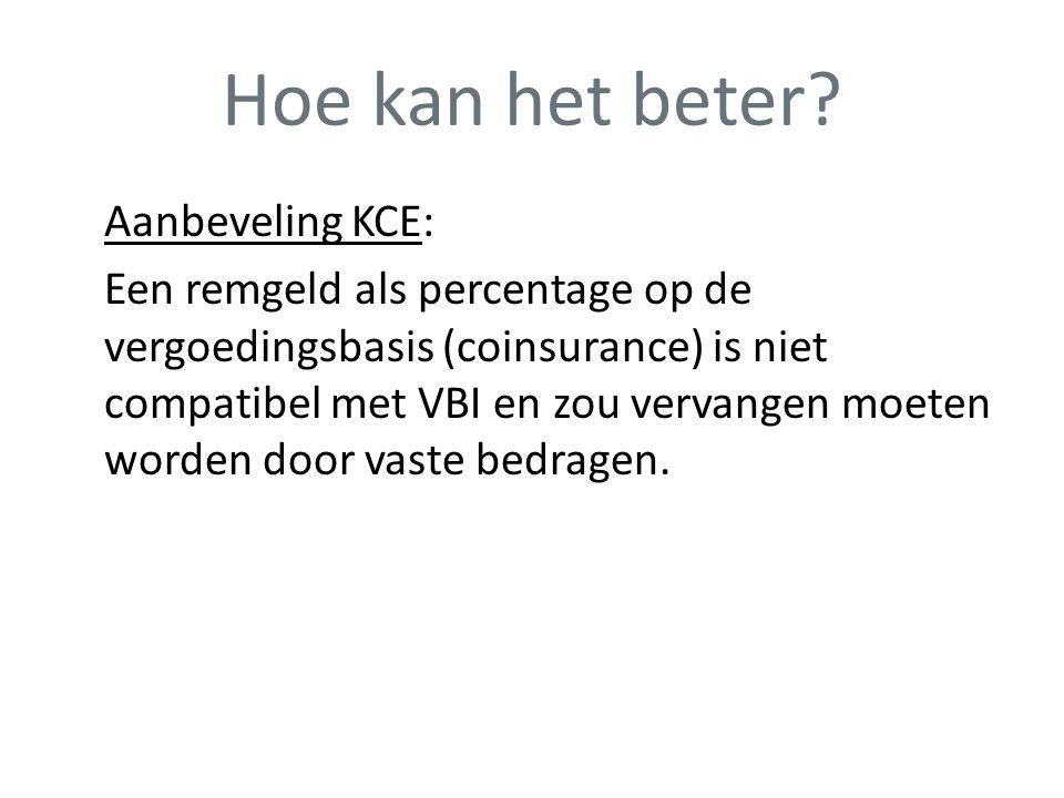 Hoe kan het beter? Aanbeveling KCE: Een remgeld als percentage op de vergoedingsbasis (coinsurance) is niet compatibel met VBI en zou vervangen moeten
