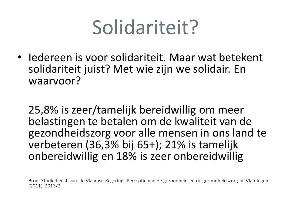 Solidariteit? • Iedereen is voor solidariteit. Maar wat betekent solidariteit juist? Met wie zijn we solidair. En waarvoor? 25,8% is zeer/tamelijk ber