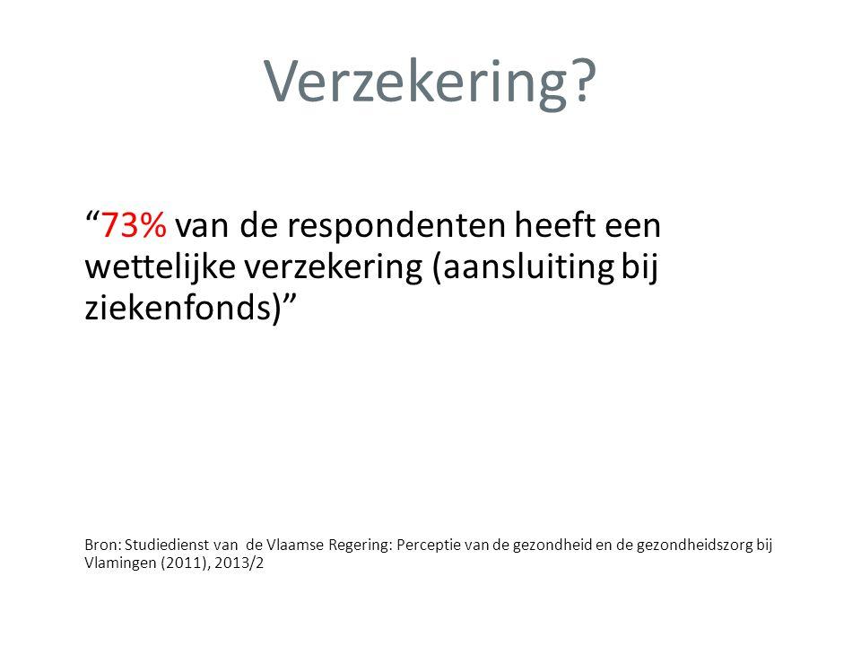 """Verzekering? """"73% van de respondenten heeft een wettelijke verzekering (aansluiting bij ziekenfonds)"""" Bron: Studiedienst van de Vlaamse Regering: Perc"""