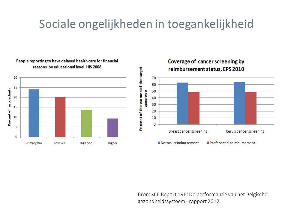 Sociale ongelijkheden in toegankelijkheid Bron: KCE Report 196: De performantie van het Belgische gezondheidssysteem - rapport 2012