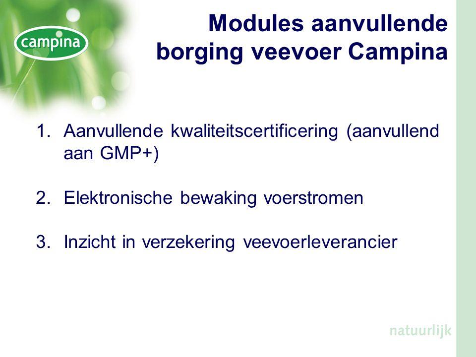 Modules aanvullende borging veevoer Campina 1.Aanvullende kwaliteitscertificering (aanvullend aan GMP+) 2.Elektronische bewaking voerstromen 3.Inzicht