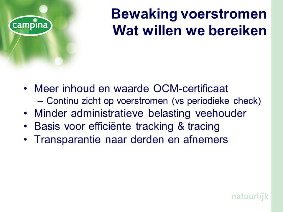 Bewaking voerstromen Wat willen we bereiken •Meer inhoud en waarde OCM-certificaat –Continu zicht op voerstromen (vs periodieke check) •Minder adminis