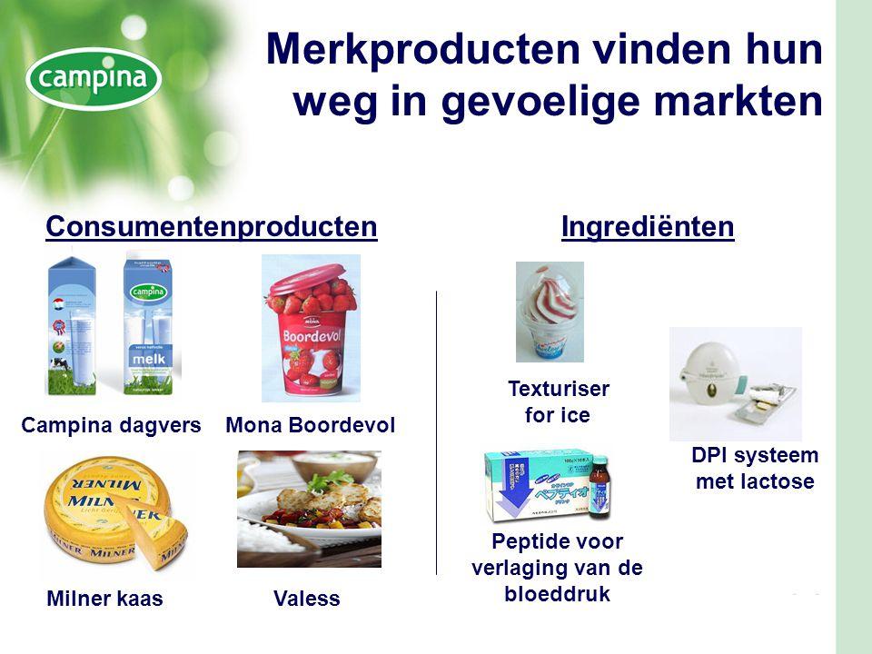 Merkproducten vinden hun weg in gevoelige markten Campina dagversMona Boordevol Milner kaasValess Consumentenproducten Texturiser for ice Peptide voor