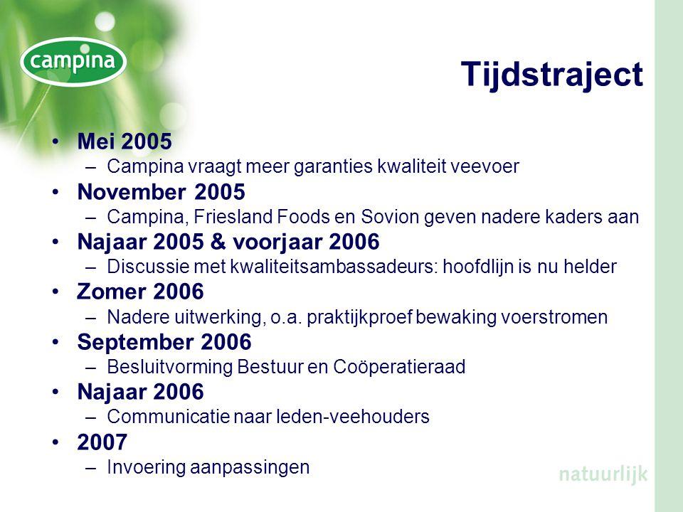 Tijdstraject •Mei 2005 –Campina vraagt meer garanties kwaliteit veevoer •November 2005 –Campina, Friesland Foods en Sovion geven nadere kaders aan •Na
