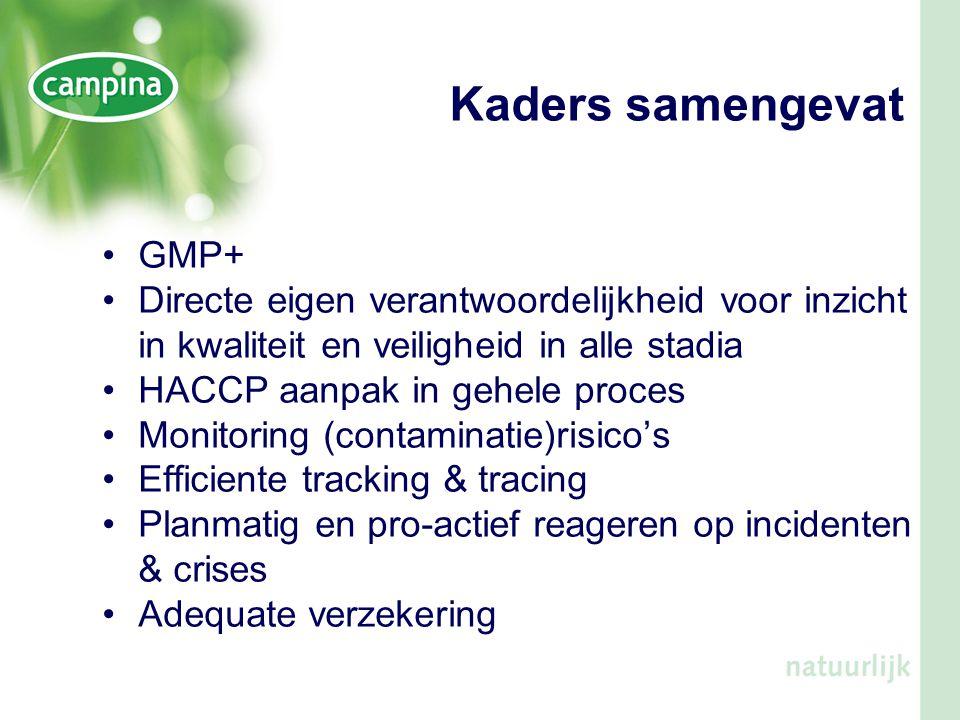 Kaders samengevat •GMP+ •Directe eigen verantwoordelijkheid voor inzicht in kwaliteit en veiligheid in alle stadia •HACCP aanpak in gehele proces •Mon