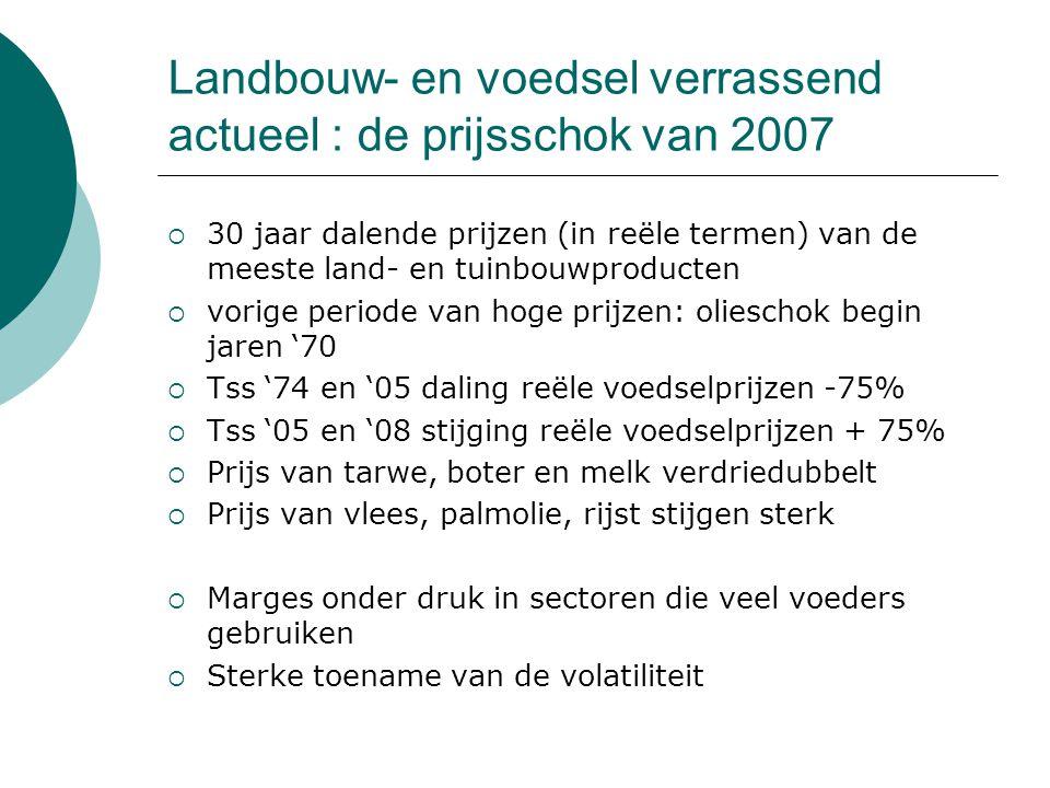  30 jaar dalende prijzen (in reële termen) van de meeste land- en tuinbouwproducten  vorige periode van hoge prijzen: olieschok begin jaren '70  Ts