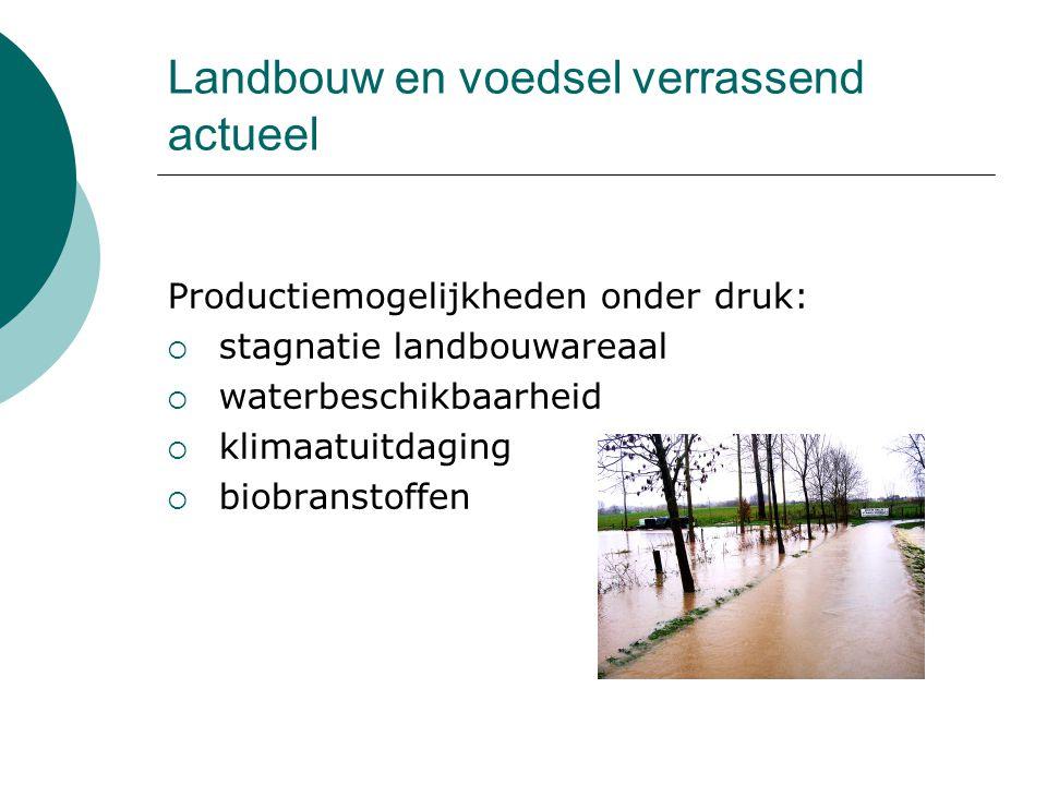 Landbouw en voedsel verrassend actueel Productiemogelijkheden onder druk:  stagnatie landbouwareaal  waterbeschikbaarheid  klimaatuitdaging  biobr