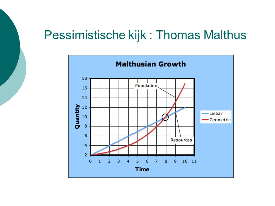 Pessimistische kijk : Thomas Malthus