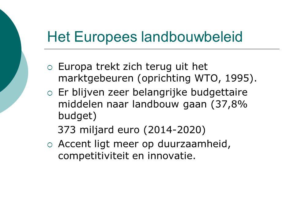 Europa trekt zich terug uit het marktgebeuren (oprichting WTO, 1995).  Er blijven zeer belangrijke budgettaire middelen naar landbouw gaan (37,8% b