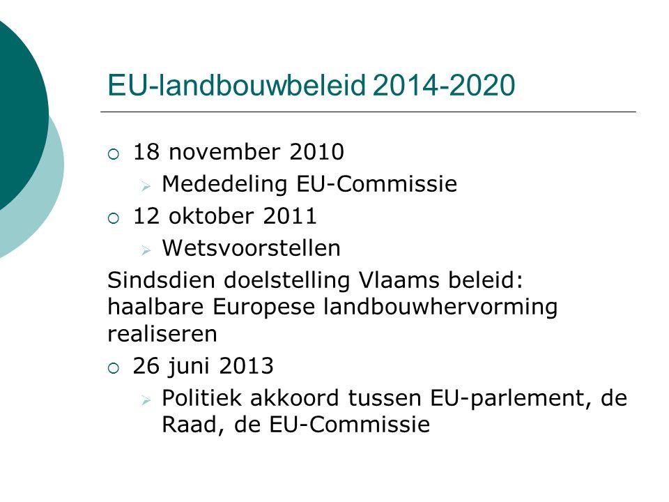 EU-landbouwbeleid 2014-2020  18 november 2010  Mededeling EU-Commissie  12 oktober 2011  Wetsvoorstellen Sindsdien doelstelling Vlaams beleid: haa
