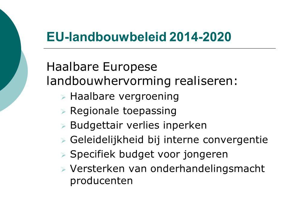 EU-landbouwbeleid 2014-2020 Haalbare Europese landbouwhervorming realiseren:  Haalbare vergroening  Regionale toepassing  Budgettair verlies inperk