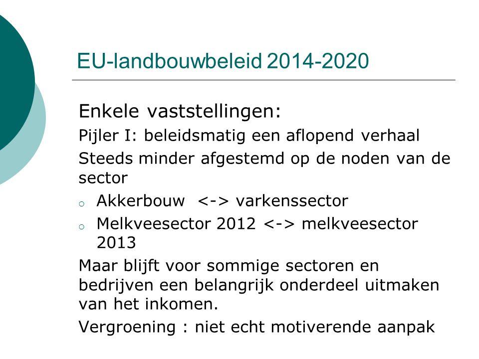 EU-landbouwbeleid 2014-2020 Enkele vaststellingen: Pijler I: beleidsmatig een aflopend verhaal Steeds minder afgestemd op de noden van de sector o Akk