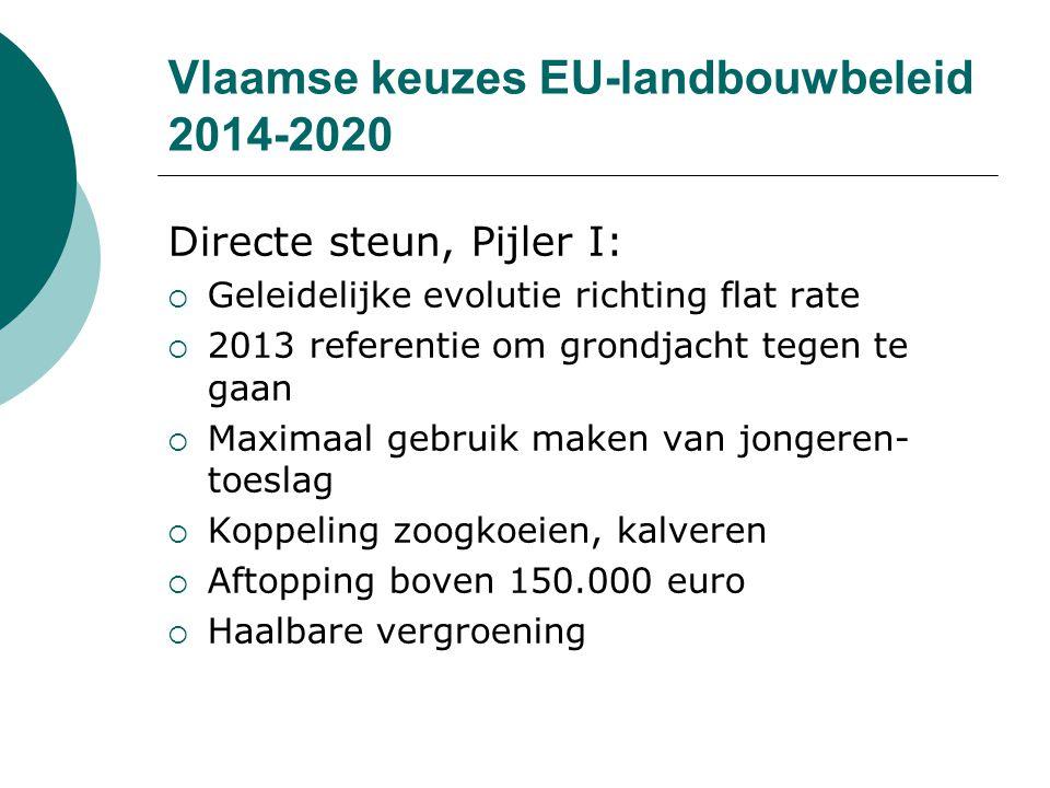 Vlaamse keuzes EU-landbouwbeleid 2014-2020 Directe steun, Pijler I:  Geleidelijke evolutie richting flat rate  2013 referentie om grondjacht tegen t