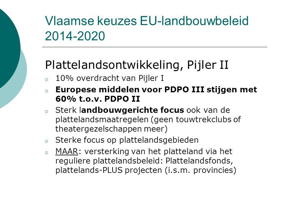 Vlaamse keuzes EU-landbouwbeleid 2014-2020 Plattelandsontwikkeling, Pijler II o 10% overdracht van Pijler I o Europese middelen voor PDPO III stijgen