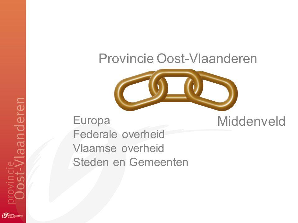 Europa Federale overheid Vlaamse overheid Steden en Gemeenten Middenveld