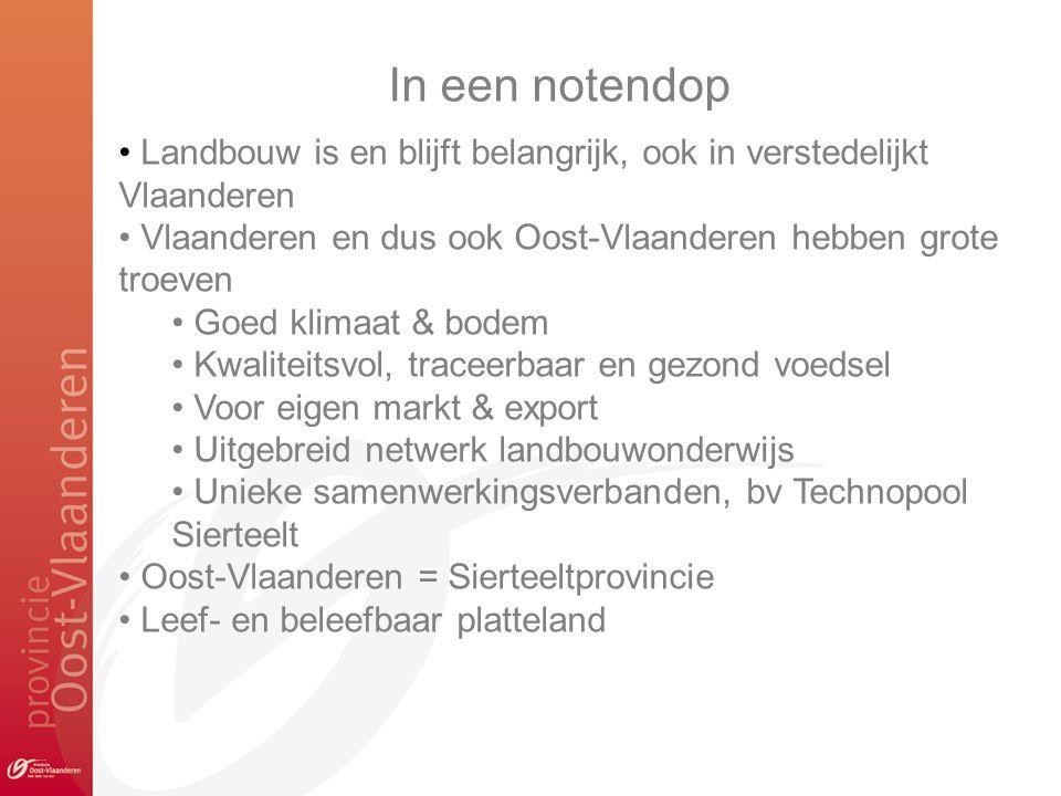 In een notendop • Landbouw is en blijft belangrijk, ook in verstedelijkt Vlaanderen • Vlaanderen en dus ook Oost-Vlaanderen hebben grote troeven • Goe