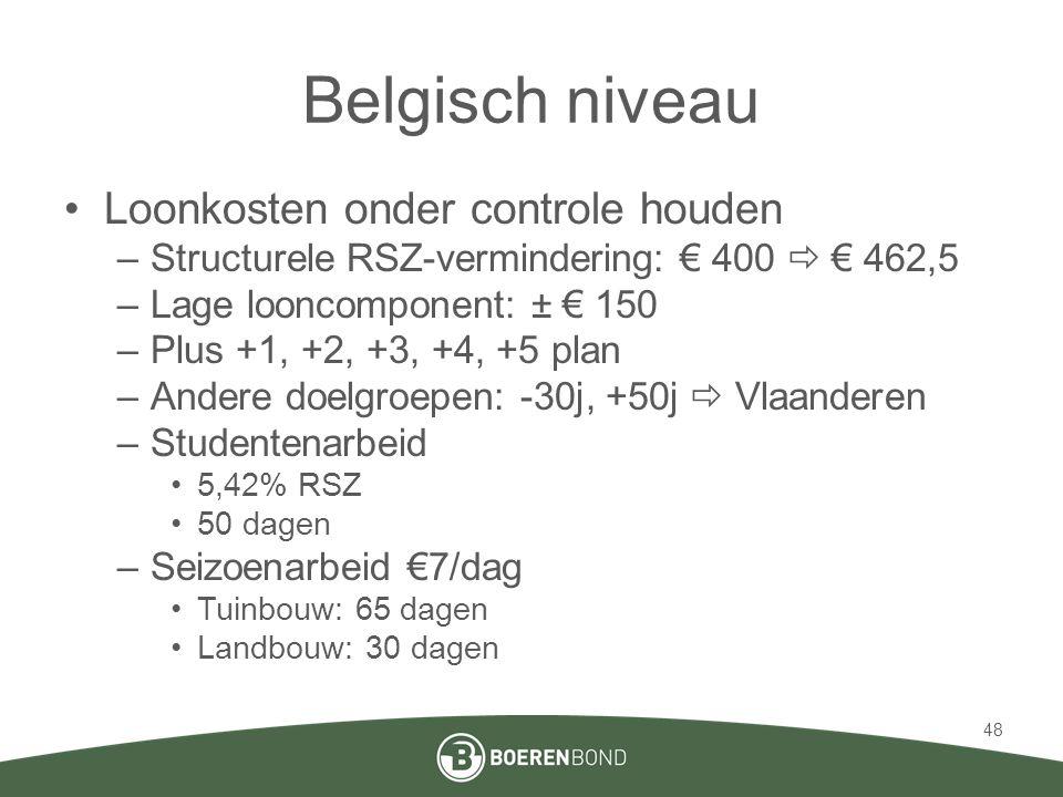 Belgisch niveau •Loonkosten onder controle houden –Structurele RSZ-vermindering: € 400  € 462,5 –Lage looncomponent: ± € 150 –Plus +1, +2, +3, +4, +5