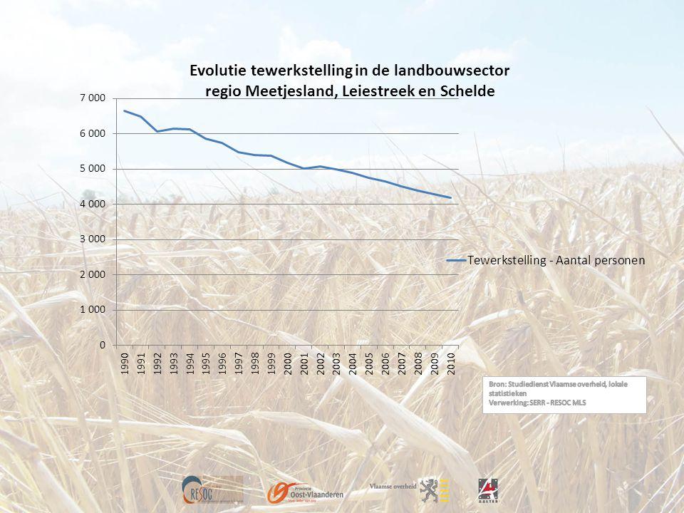 Belgisch niveau •Loonkosten onder controle houden –Structurele RSZ-vermindering: € 400  € 462,5 –Lage looncomponent: ± € 150 –Plus +1, +2, +3, +4, +5 plan –Andere doelgroepen: -30j, +50j  Vlaanderen –Studentenarbeid •5,42% RSZ •50 dagen –Seizoenarbeid €7/dag •Tuinbouw: 65 dagen •Landbouw: 30 dagen 48