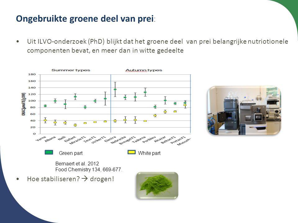 Ongebruikte groene deel van prei : •Uit ILVO-onderzoek (PhD) blijkt dat het groene deel van prei belangrijke nutriotionele componenten bevat, en meer