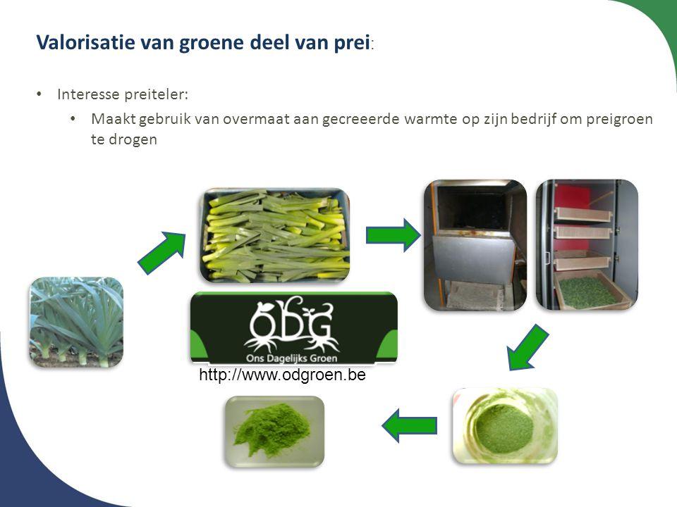 Valorisatie van groene deel van prei : • Interesse preiteler: • Maakt gebruik van overmaat aan gecreeerde warmte op zijn bedrijf om preigroen te droge