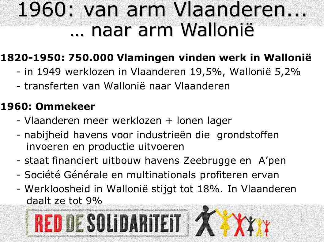 1820-1950: 750.000 Vlamingen vinden werk in Wallonië - in 1949 werklozen in Vlaanderen 19,5%, Wallonië 5,2% - transferten van Wallonië naar Vlaanderen 1960: Ommekeer - Vlaanderen meer werklozen + lonen lager - nabijheid havens voor industrieën die grondstoffen invoeren en productie uitvoeren - staat financiert uitbouw havens Zeebrugge en A'pen - Société Générale en multinationals profiteren ervan - Werkloosheid in Wallonië stijgt tot 18%.