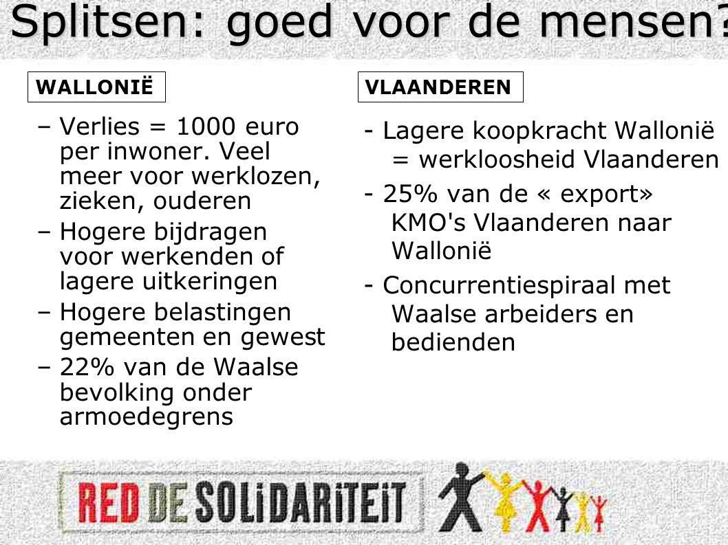 –Verlies = 1000 euro per inwoner.