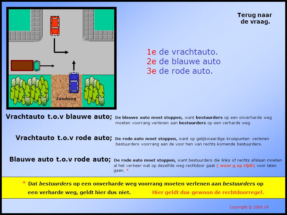 107 Terug naar de vraag. Copyright © 2006 J.R 1e de vrachtauto. 2e de blauwe auto 3e de rode auto. Vrachtauto t.o.v blauwe auto; De blauwe auto moet s