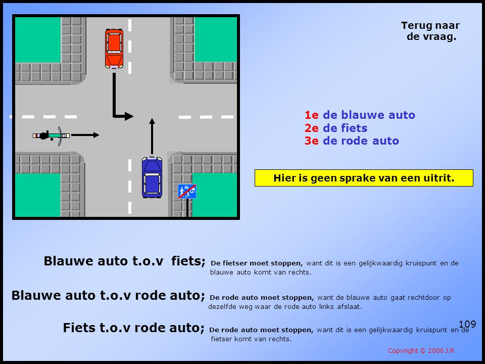 109 Terug naar de vraag. Copyright © 2006 J.R Blauwe auto t.o.v rode auto; De rode auto moet stoppen, want de blauwe auto gaat rechtdoor op dezelfde w