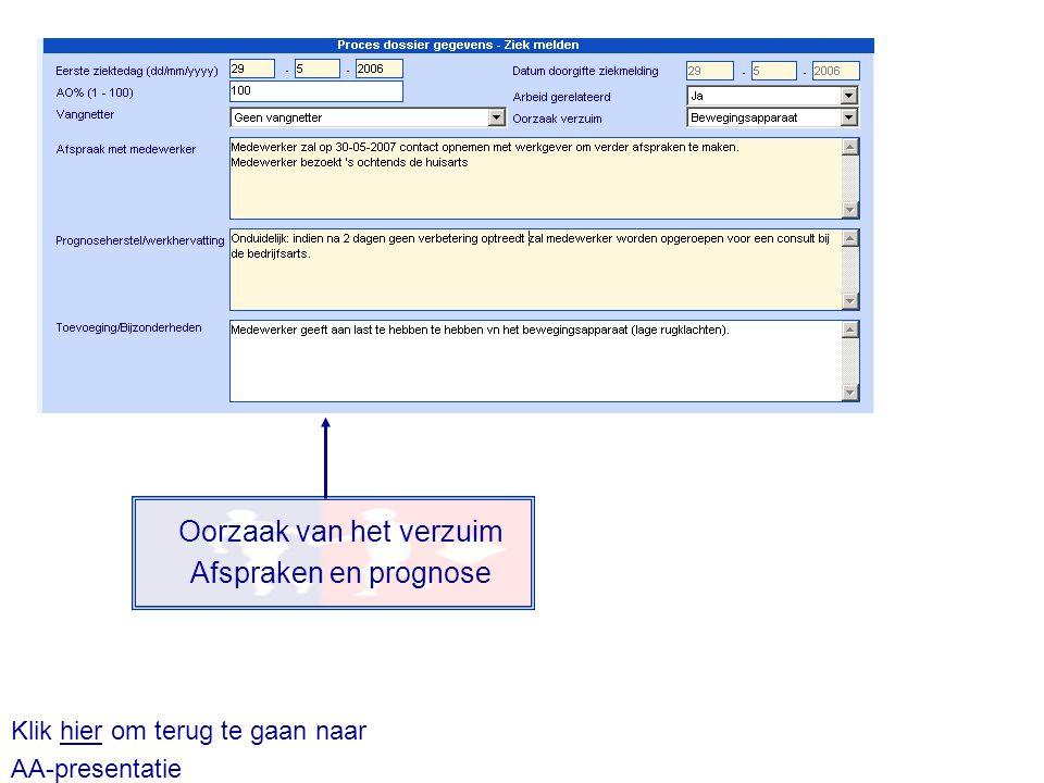 Oorzaak van het verzuim Afspraken en prognose Klik hier om terug te gaan naar AA-presentatie