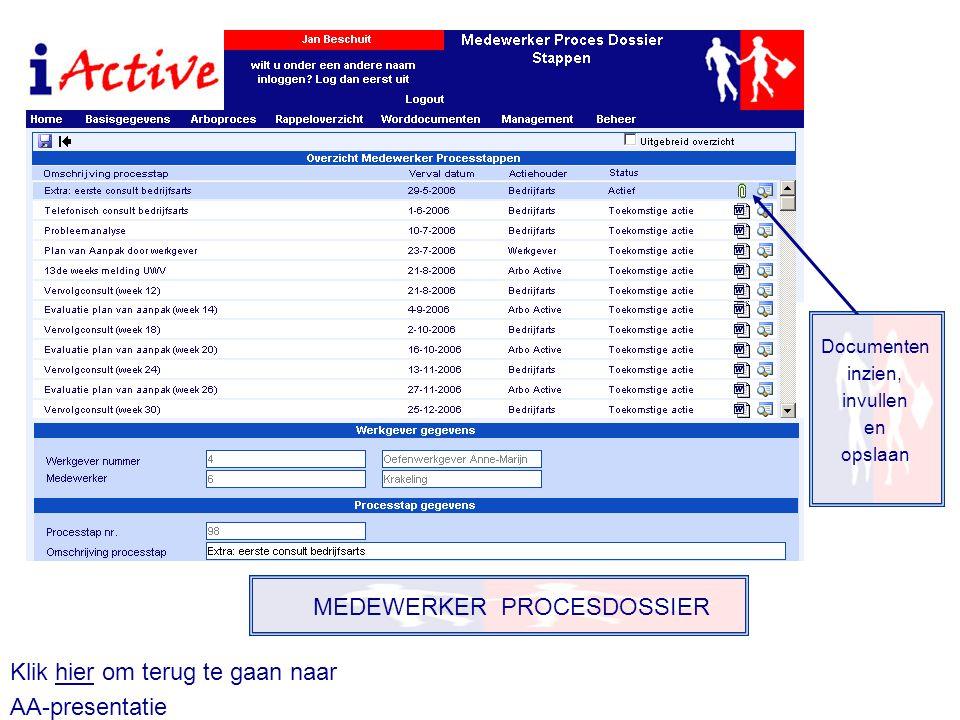 MEDEWERKER PROCESDOSSIER Documenten inzien, invullen en opslaan Klik hier om terug te gaan naar AA-presentatie