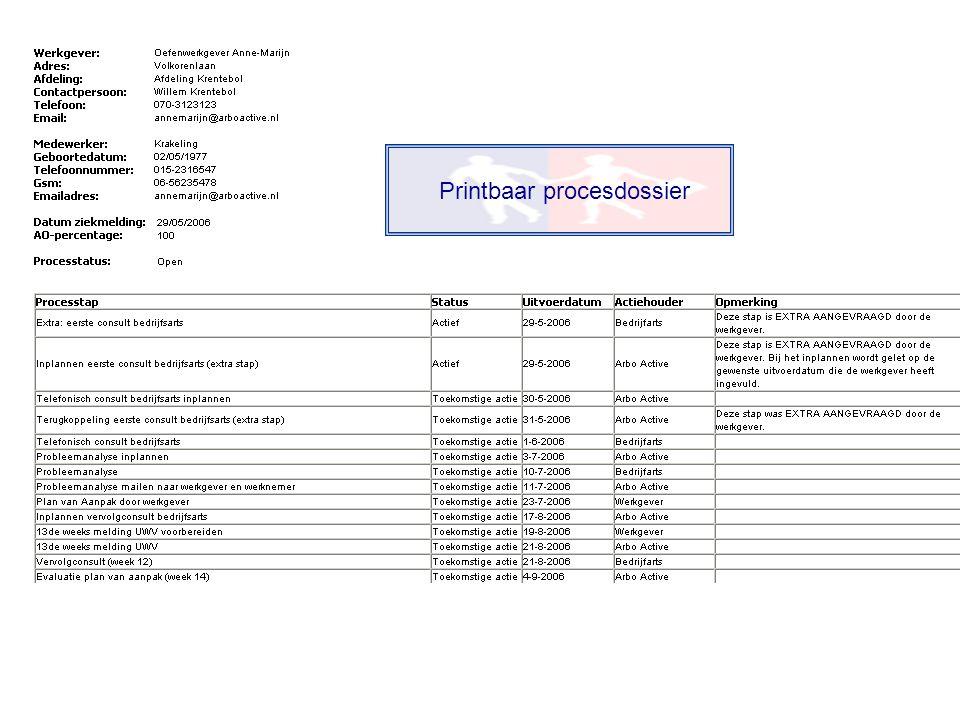 Printbaar procesdossier