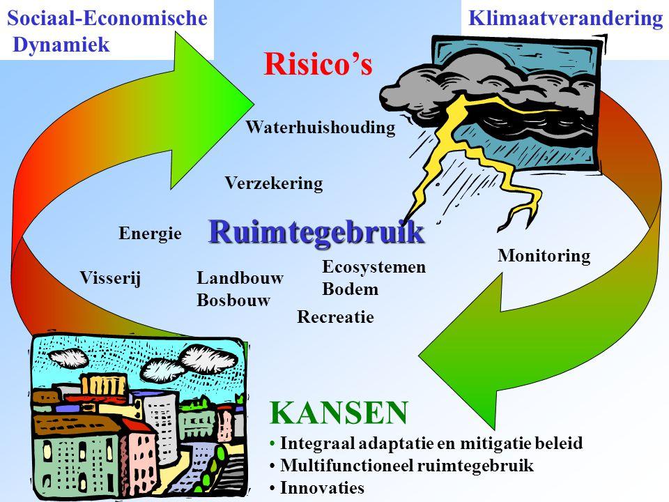 KlimaatveranderingSociaal-Economische Dynamiek Risico's KANSEN • • Integraal adaptatie en mitigatie beleid • • Multifunctioneel ruimtegebruik • • Inno