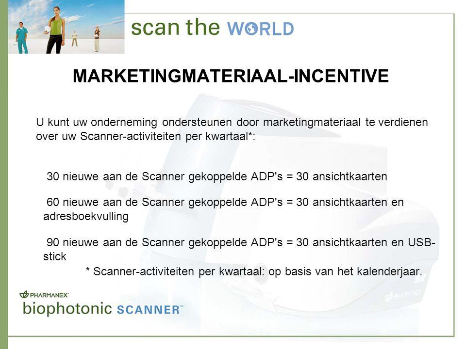 MARKETINGMATERIAAL-INCENTIVE * Scanner-activiteiten per kwartaal: op basis van het kalenderjaar.
