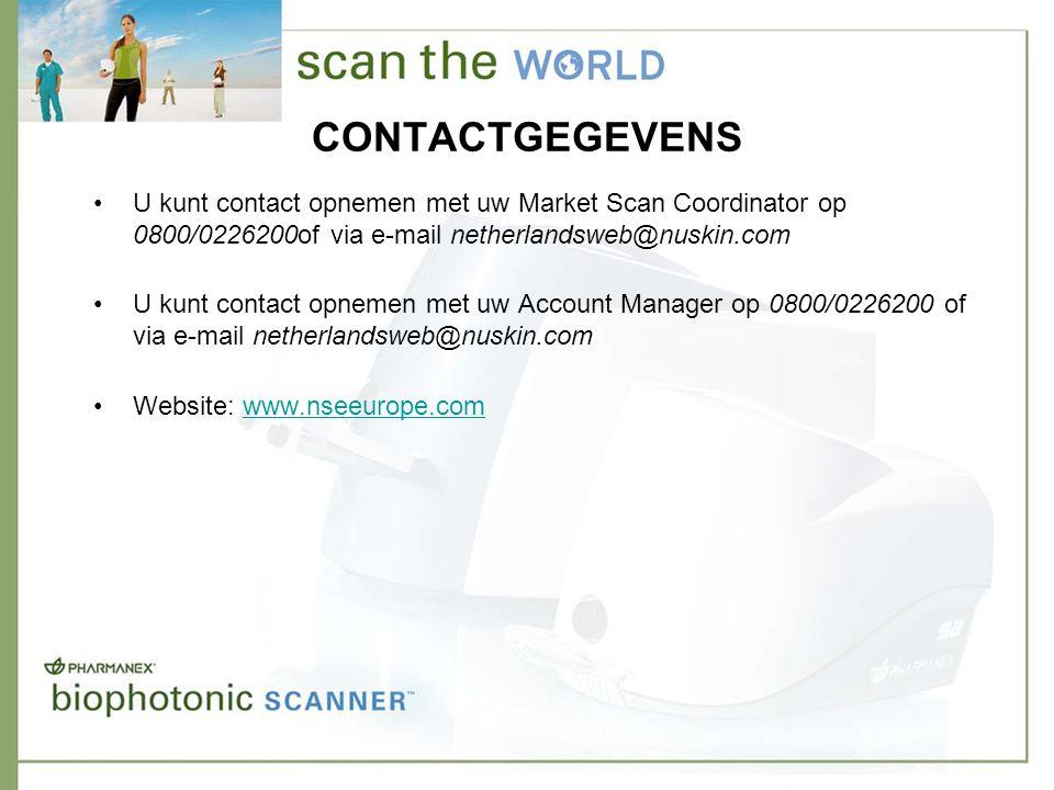 CONTACTGEGEVENS •U kunt contact opnemen met uw Market Scan Coordinator op 0800/0226200of via e-mail netherlandsweb@nuskin.com •U kunt contact opnemen met uw Account Manager op 0800/0226200 of via e-mail netherlandsweb@nuskin.com •Website: www.nseeurope.comwww.nseeurope.com