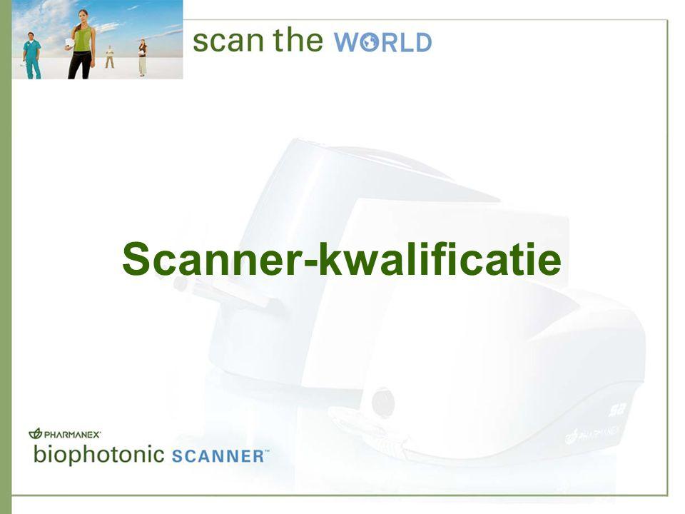 Scanner-kwalificatie