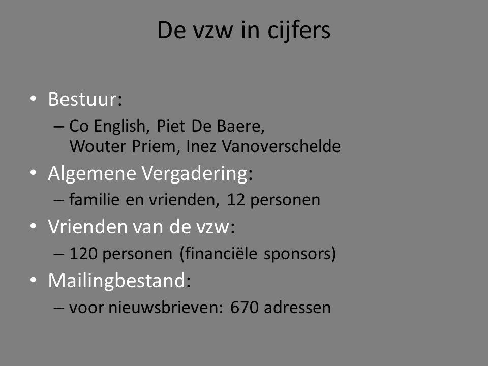 De vzw in cijfers • Bestuur: – Co English, Piet De Baere, Wouter Priem, Inez Vanoverschelde • Algemene Vergadering: – familie en vrienden, 12 personen • Vrienden van de vzw: – 120 personen (financiële sponsors) • Mailingbestand: – voor nieuwsbrieven: 670 adressen