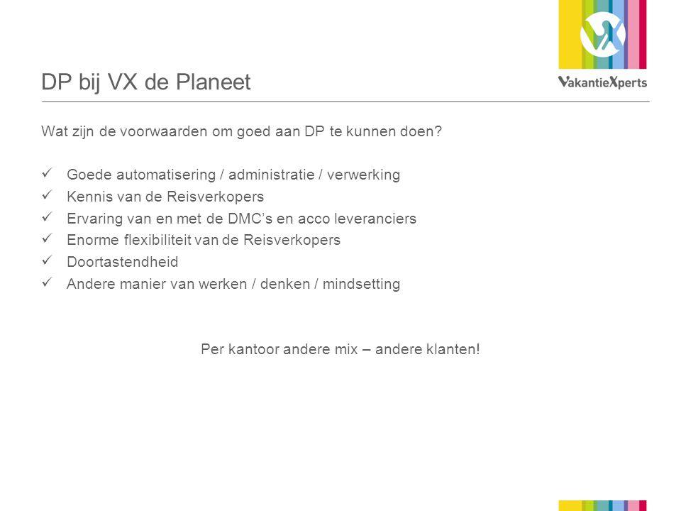 DP bij VX de Planeet Wat zijn de voorwaarden om goed aan DP te kunnen doen?  Goede automatisering / administratie / verwerking  Kennis van de Reisve