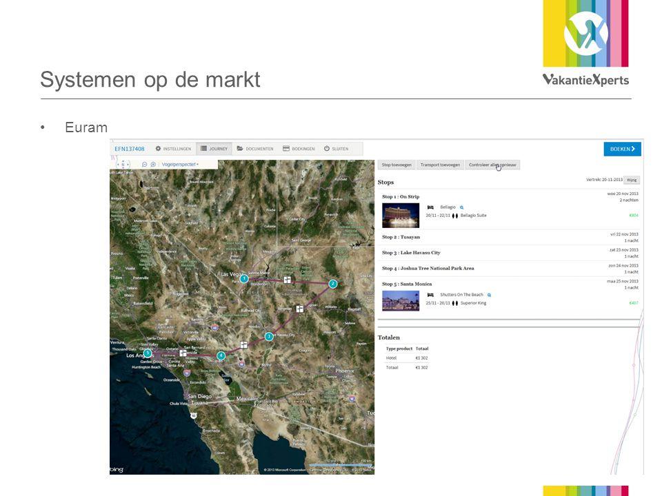 Systemen op de markt •Euram