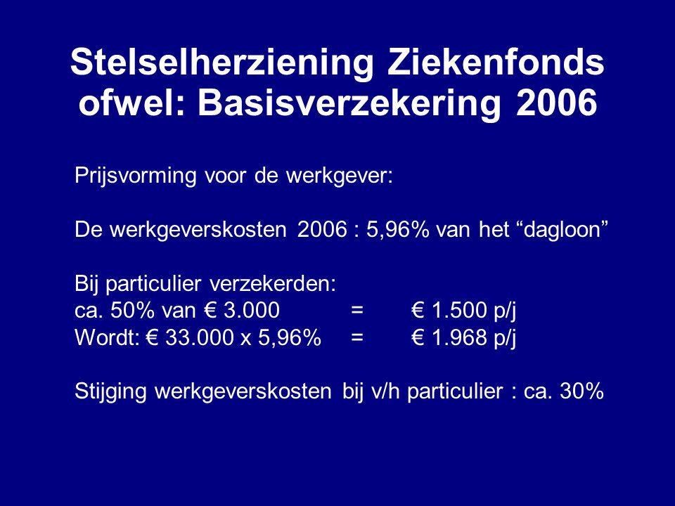 """Stelselherziening Ziekenfonds ofwel: Basisverzekering 2006 Prijsvorming voor de werkgever: De werkgeverskosten 2006 : 5,96% van het """"dagloon"""" Bij part"""